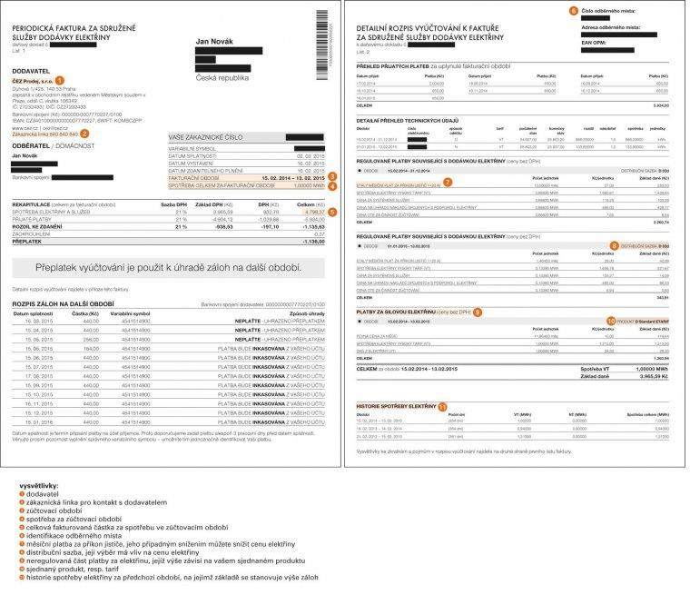 aukce_faktury